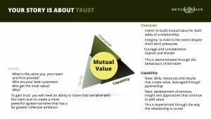 The Mutual Value Trust Model