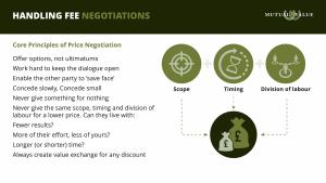 Principles of price negotiations